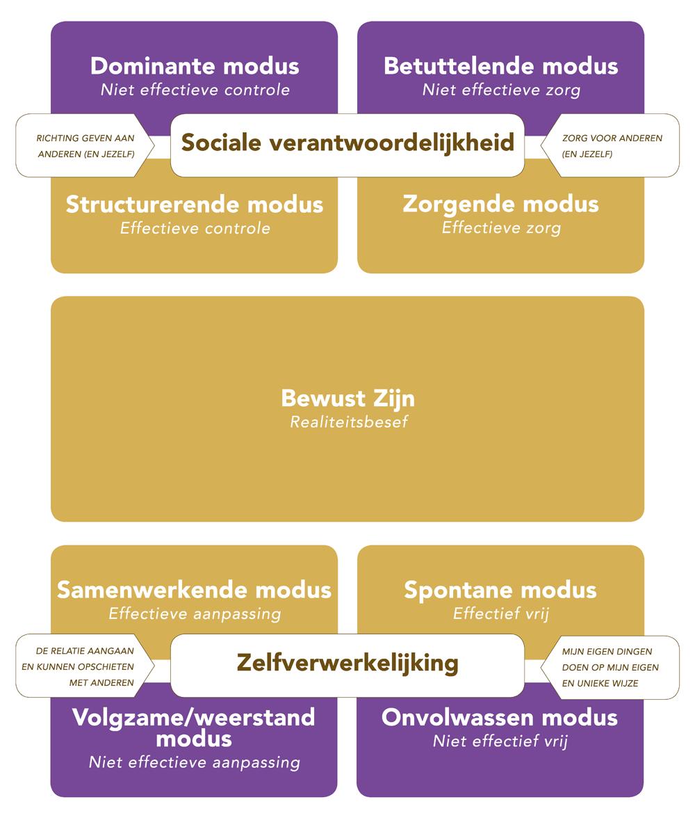 TIFF_model