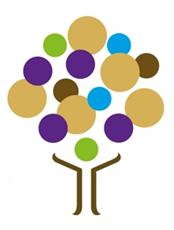 functional_fluency_tree
